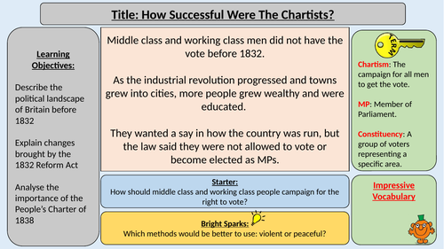 The Chartists