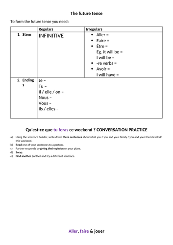 Future tense hobbies sentence builder and activities French