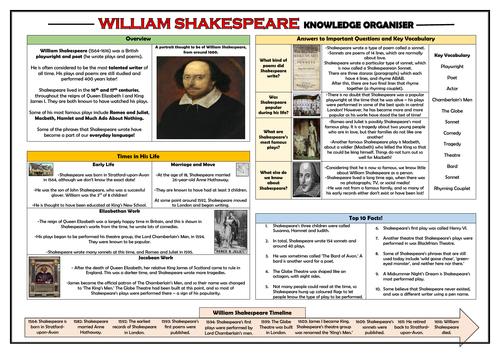 William Shakespeare Knowledge Organiser!