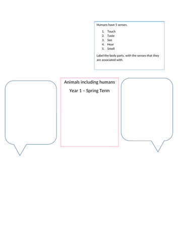 Year 1 Science Knowledge and Learning Grid