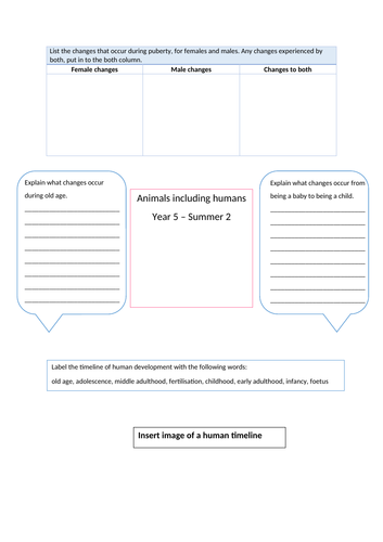 Year 5 Science Knowledge and Learning Grids