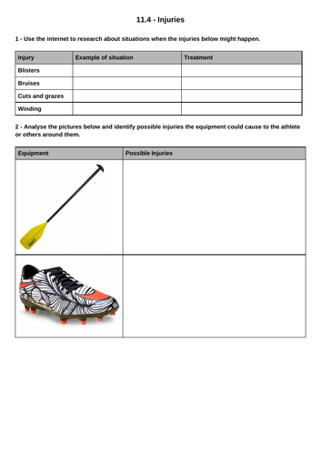 Cambridge iGCSE PE - Injuries worksheet