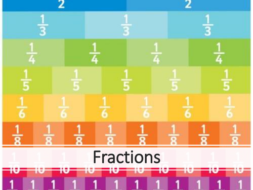 Fractions, types of fractions, equivalent fractions, ordering fractions and simplifying fractions