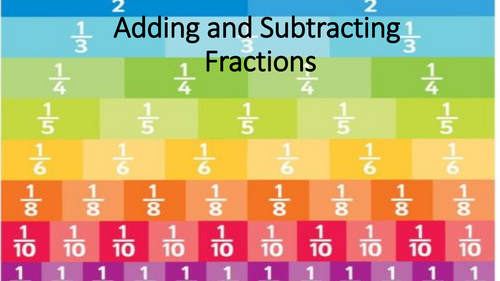 Fractions, Adding and Subtracting