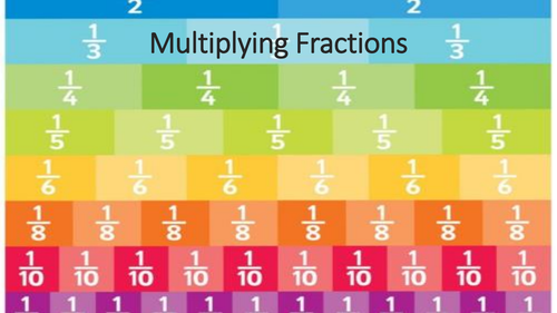 Fractions, Multiplication and Division