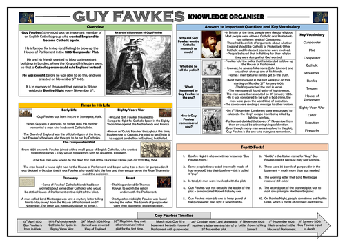 Guy Fawkes Knowledge Organiser!