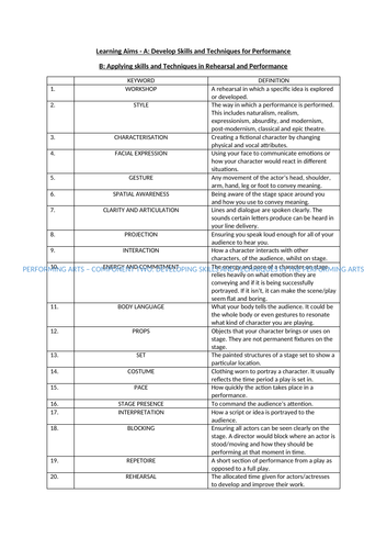BTEC Tech Awards Performing Arts Component Two Knowledge Organiser/spellings and definitions