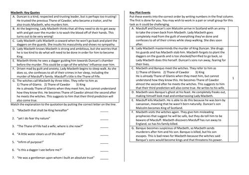 Quick Quiz: Macbeth (Quotes and Plot)
