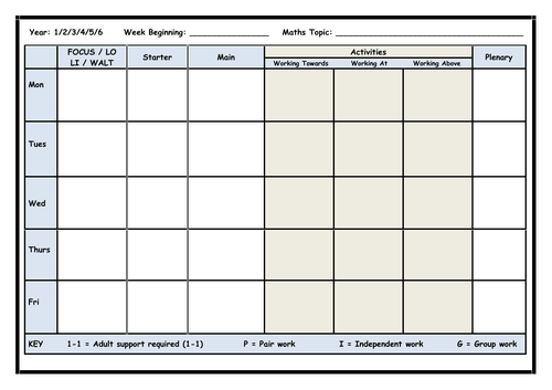 Maths / Numeracy - Weekly Planning Template