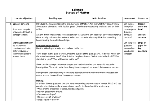 States of Matter Science plan only