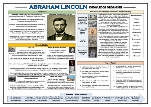 Abraham Lincoln Knowledge Organiser!