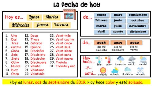 Spanish KS3 and KS4 - La fecha de hoy