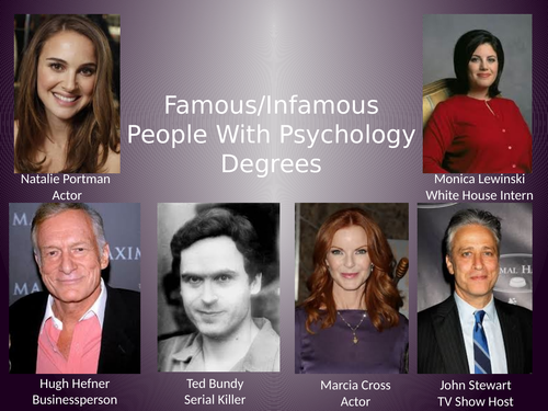 Famous People With Psychology Degrees