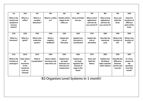OCR GCSE Biology B3 Full Revision - in a month