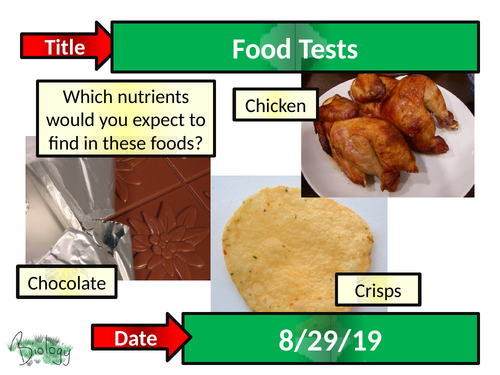 Food Tests - Activate