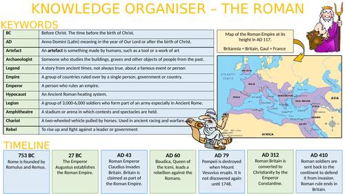 Knowledge Organiser - KS3 Y7 Romans