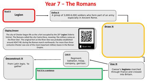 Literacy Builder Romans - KS3 Y7 Keywords - Cultural Capital