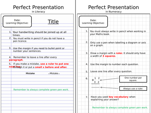 Perfect Presentation Maths and Literacy