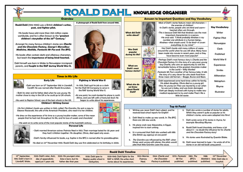 Roald Dahl Knowledge Organiser!