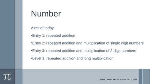 Short and long multiplication using different methods: E1-L1