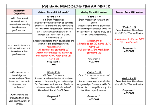 AQA GCSE Drama Year 11 Long Term Plan/SOW