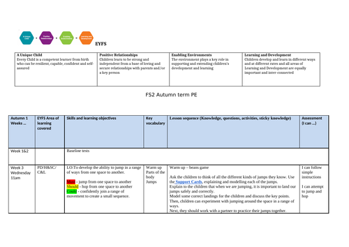 Autumn 1 EYFS PE unit of work
