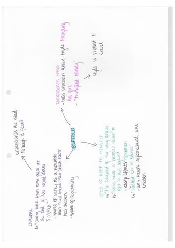 9-1 GCSE English Edexcel - Jekyll and Hyde Mind Maps