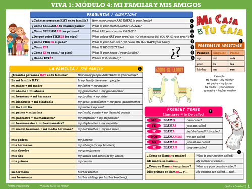 vocabulary mat for module 4 and 5 viva 1