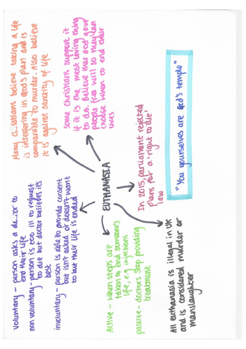 9-1 GCSE RS AQA - Religion and life mind maps