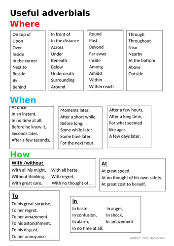 Adverbials word mat - where, when, how - fronted adverbials