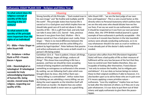 OCR A level Religious Studies - Euthanasia Essay Plan