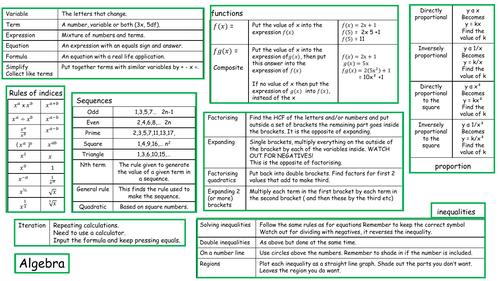 revision mat for algebra