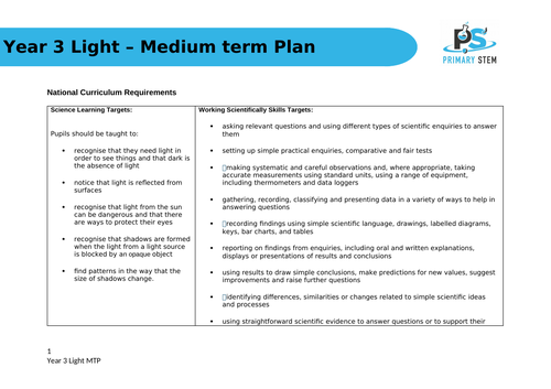 Editable Year 3 Light Medium Term Plan