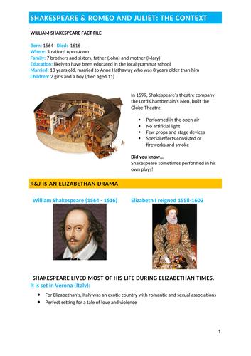 Romeo & Juliet Context (Detailed)