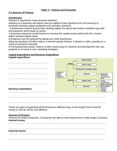 IB Business Management - Unit 3 - Finance and Accounts – Worksheets