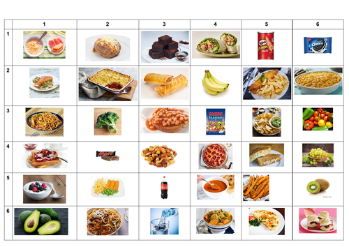 Healthy Eating Discussion Grid