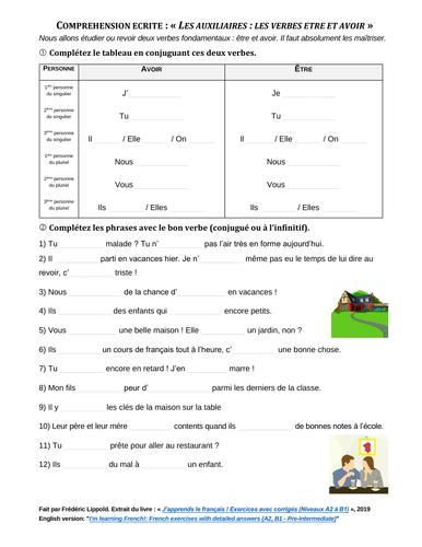 Les auxiliaires ÊTRE et AVOIR / French auxiliaries ÊTRE and AVOIR