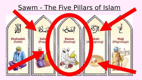 Sawm - Fasting