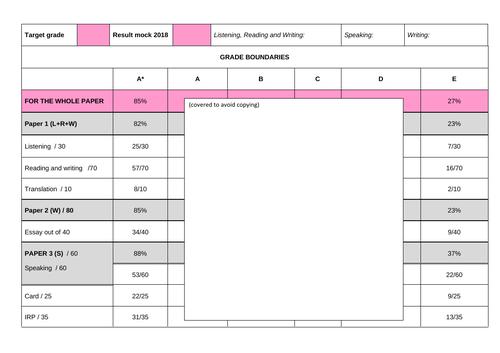 Scheme of Work (AQA) - A Level Spanish. Teacher and Student versions