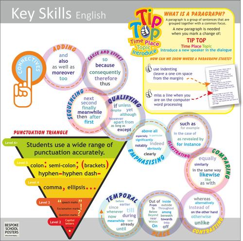 English Key Skills