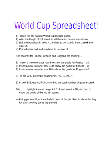 ITQ Spreadsheets Football World Cup Lesson