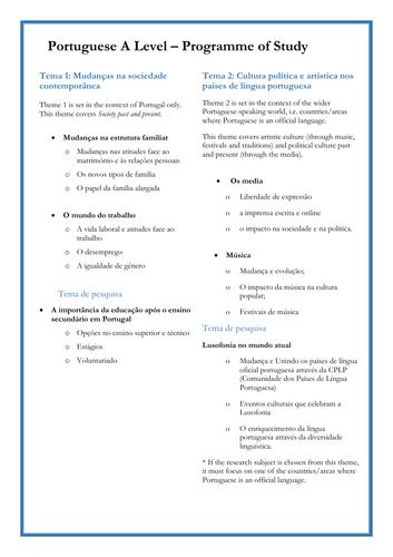 Portuguese ALevel Programme of Study - New Spec
