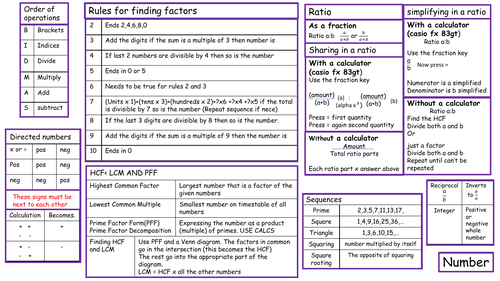 number revision mat