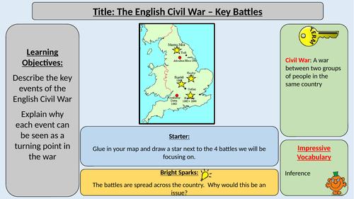 The English Civil War - Battles