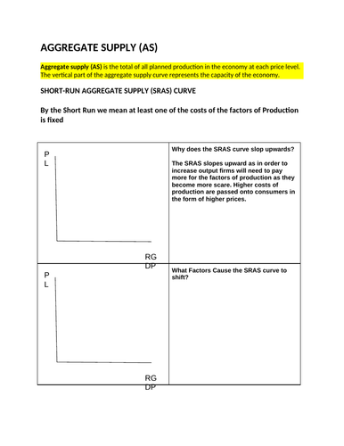 Economics: Aggregate Supply (SRAS)  (NEW SPEC) - Edexcel