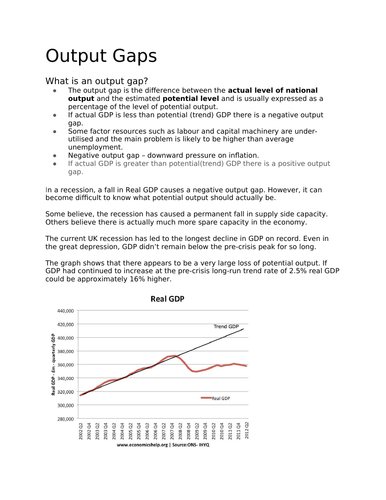 Economics: Output Gap  (NEW SPEC) - Edexcel