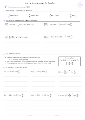 Y2 Differentiation ► The Chain Rule ►Flipped Learning Homework