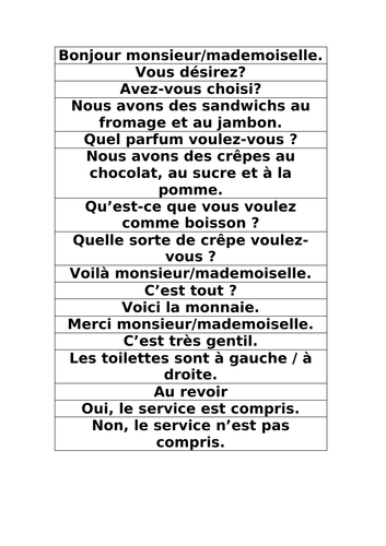 French Sentences to make café dialogues