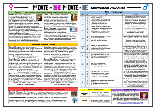 1st Date - She 1st Date - He - Knowledge Organiser/ Revision Mat!