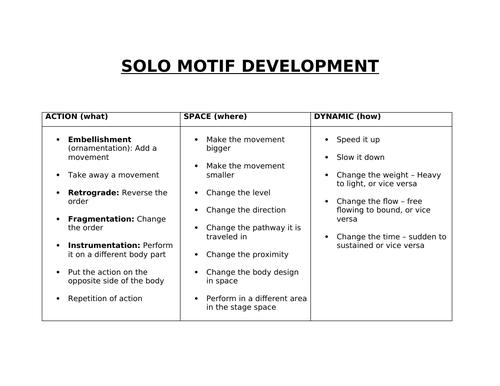 Solo Motif Development Aid